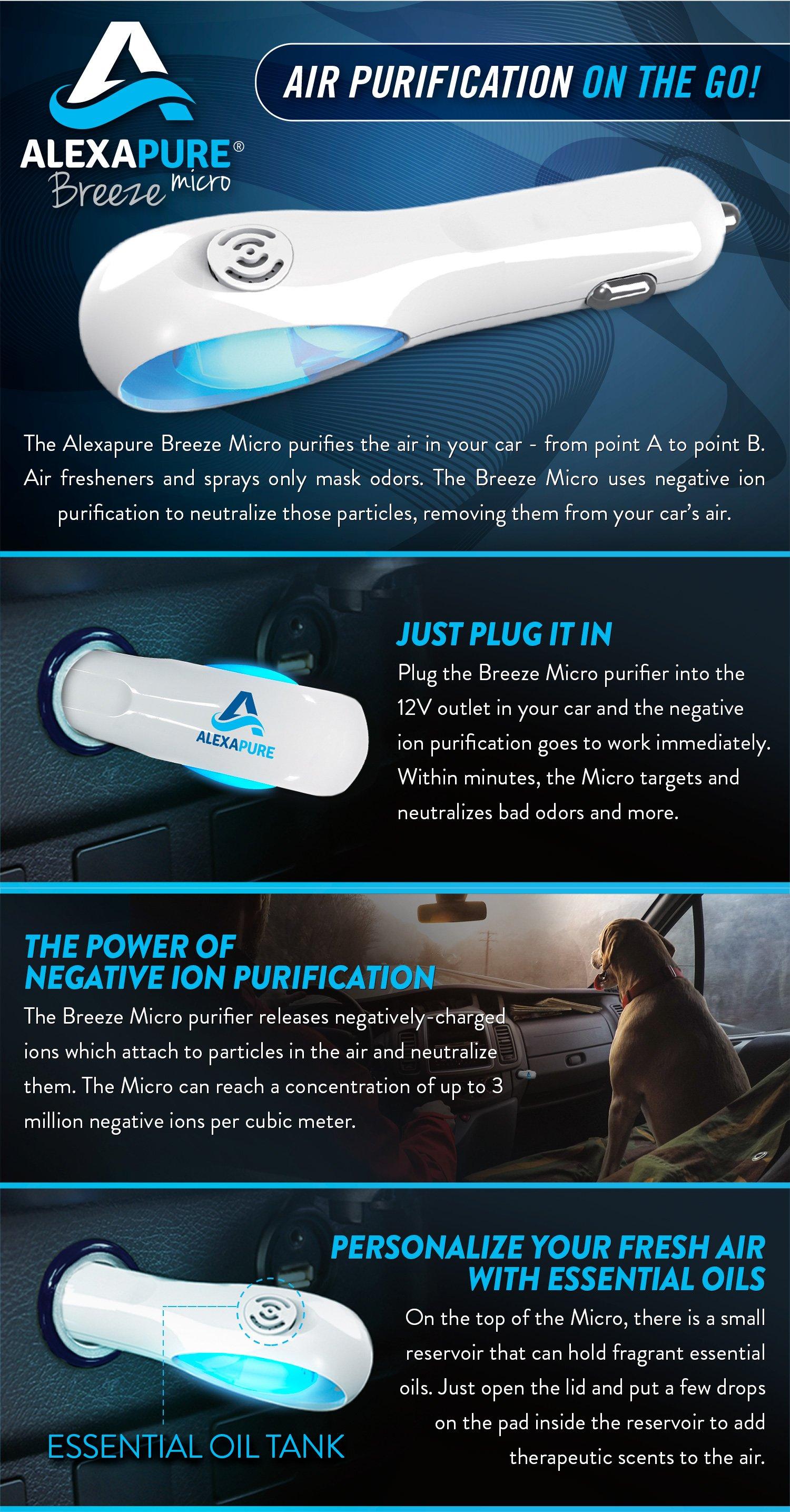 Alexapure Breeze Micro Car Air Filter Alexapure Water